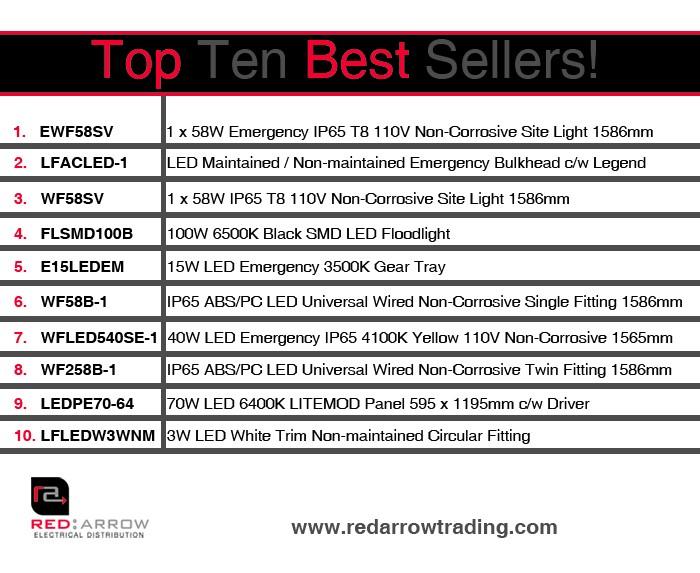 September Best Sellers!